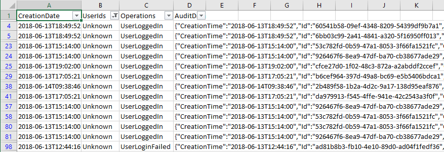 "Login events in the Office 365 Audit log for the ""Unknown"